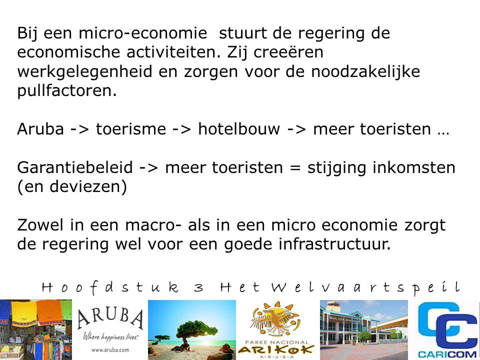 H o o f d s t u k 3 H e t W e l v a a r t s p e i l Bij een micro-economie stuurt de regering de economische activiteiten.
