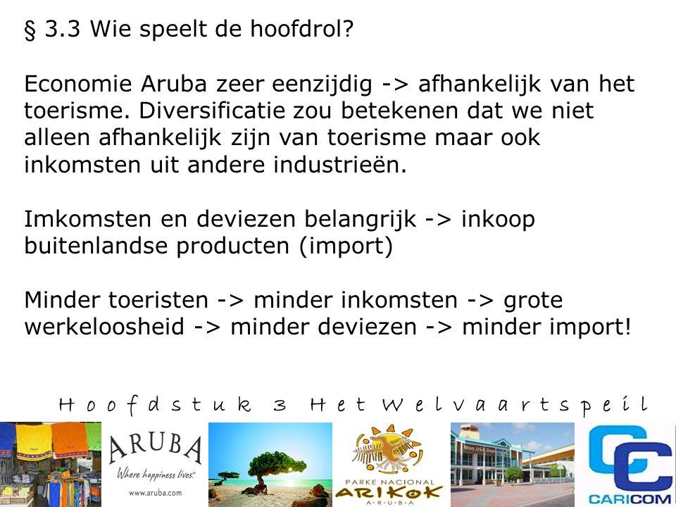 H o o f d s t u k 3 H e t W e l v a a r t s p e i l Economie Aruba eenzijdig -> we produceren genoeg diensten maar weinig goederen.