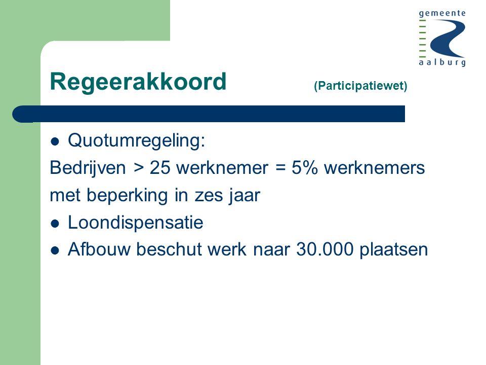 Regeerakkoord (Participatiewet) Quotumregeling: Bedrijven > 25 werknemer = 5% werknemers met beperking in zes jaar Loondispensatie Afbouw beschut werk naar 30.000 plaatsen