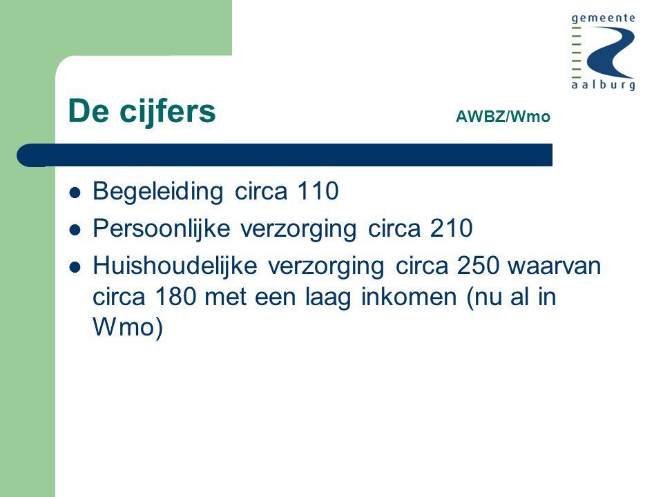 De cijfers AWBZ/Wmo Begeleiding circa 110 Persoonlijke verzorging circa 210 Huishoudelijke verzorging circa 250 waarvan circa 180 met een laag inkomen (nu al in Wmo)