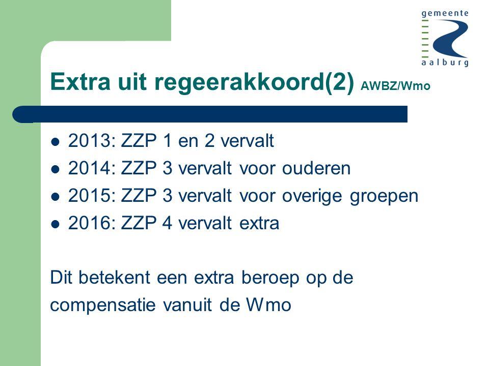 Extra uit regeerakkoord(2) AWBZ/Wmo 2013: ZZP 1 en 2 vervalt 2014: ZZP 3 vervalt voor ouderen 2015: ZZP 3 vervalt voor overige groepen 2016: ZZP 4 vervalt extra Dit betekent een extra beroep op de compensatie vanuit de Wmo