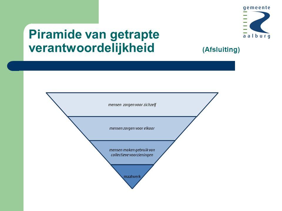 Piramide van getrapte verantwoordelijkheid (Afsluiting)