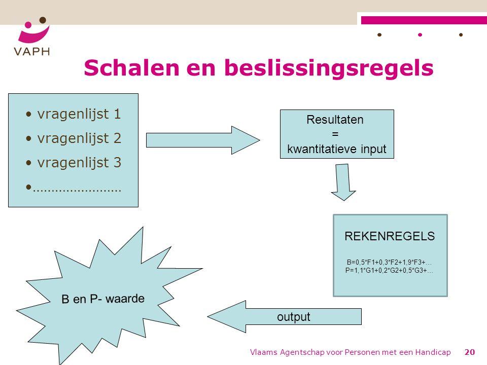 Vlaams Agentschap voor Personen met een Handicap20 vragenlijst 1 vragenlijst 2 vragenlijst 3 …………………… Resultaten = kwantitatieve input B en P- waarde output Schalen en beslissingsregels REKENREGELS B=0,5*F1+0,3*F2+1,9*F3+… P=1,1*G1+0,2*G2+0,5*G3+…