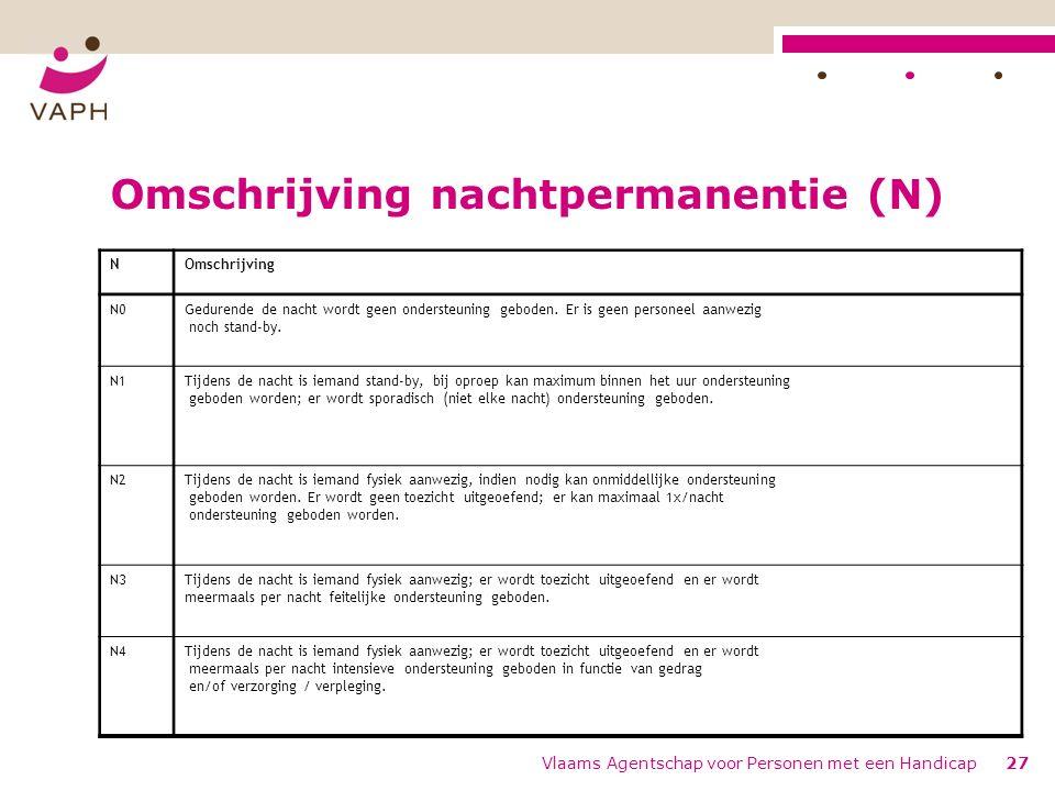 Vlaams Agentschap voor Personen met een Handicap27 Omschrijving nachtpermanentie (N) NOmschrijving N0Gedurende de nacht wordt geen ondersteuning geboden.