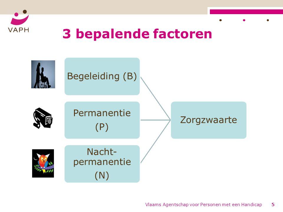 Vlaams Agentschap voor Personen met een Handicap5 ZorgzwaarteBegeleiding (B) Permanentie (P) Nacht- permanentie (N) 3 bepalende factoren
