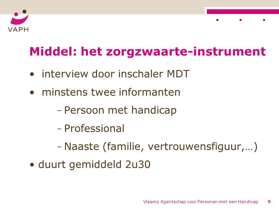 Vlaams Agentschap voor Personen met een Handicap10 vragen over – zelfredzaamheid, – medische ondersteuningsnoden, – gedragsmatige ondersteuningsnoden, – sociaal-emotionele ondersteuningsnoden, – vrije tijd, maatschappelijke participatie,…