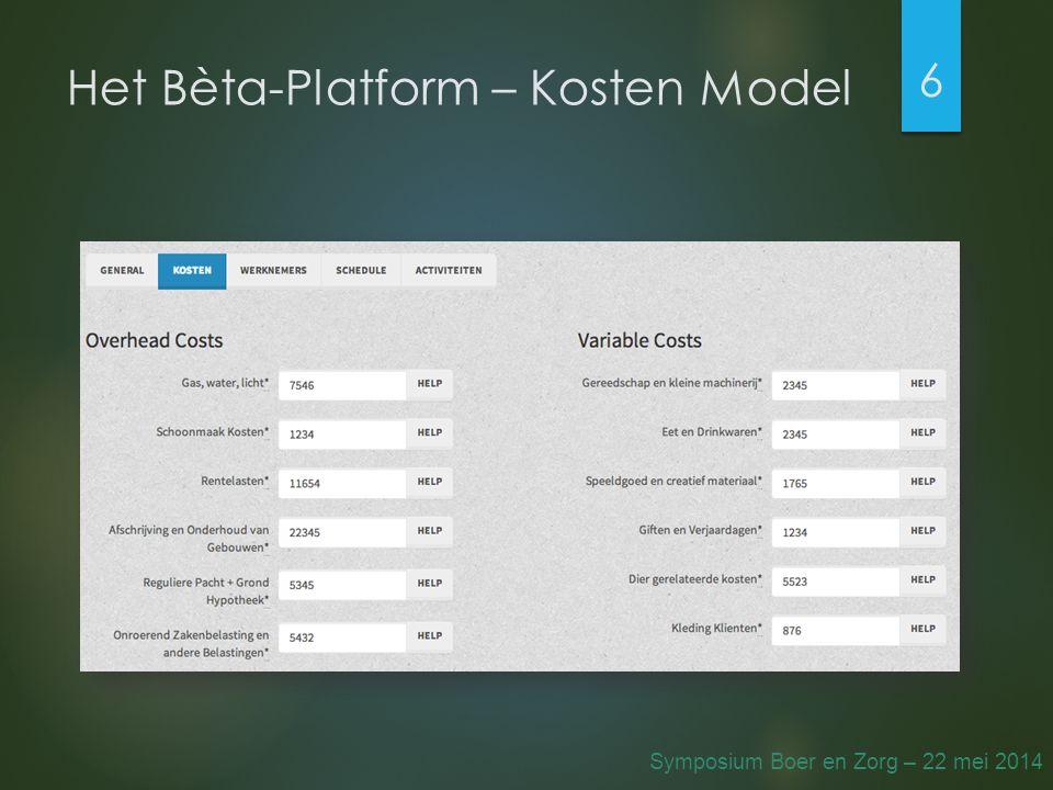 Het Bèta-Platform – Kosten Model 6 Symposium Boer en Zorg – 22 mei 2014