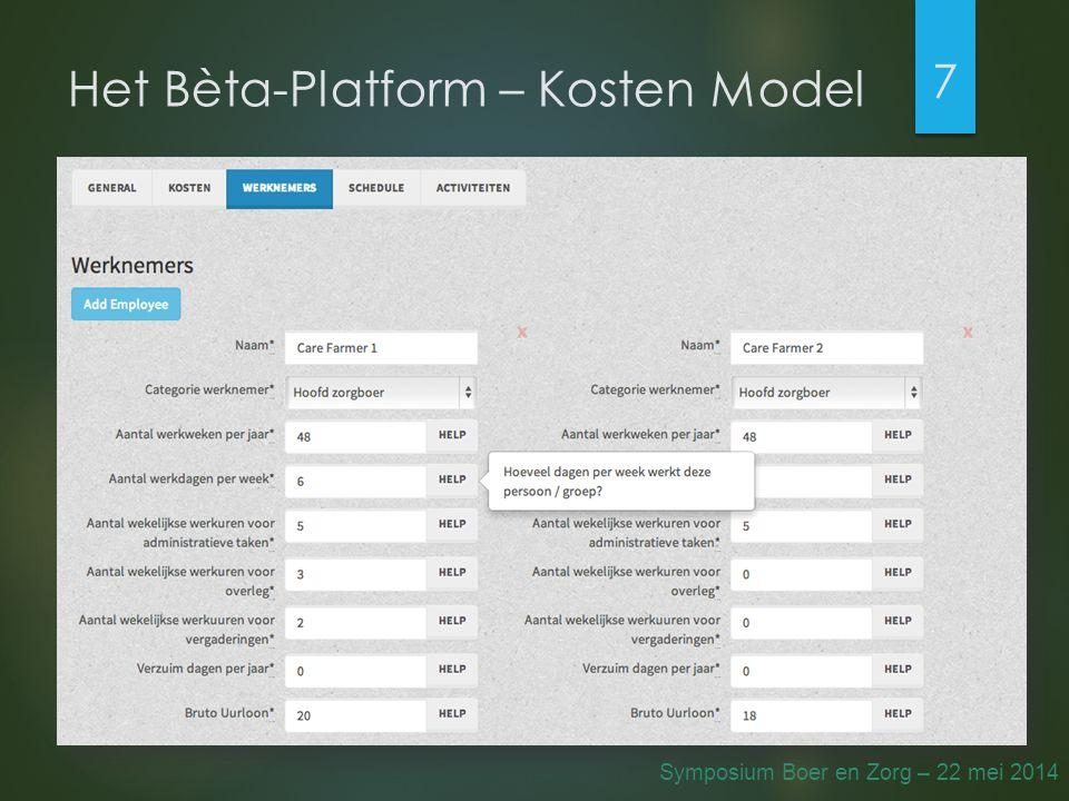 Het Bèta-Platform – Kosten Model 7 Symposium Boer en Zorg – 22 mei 2014