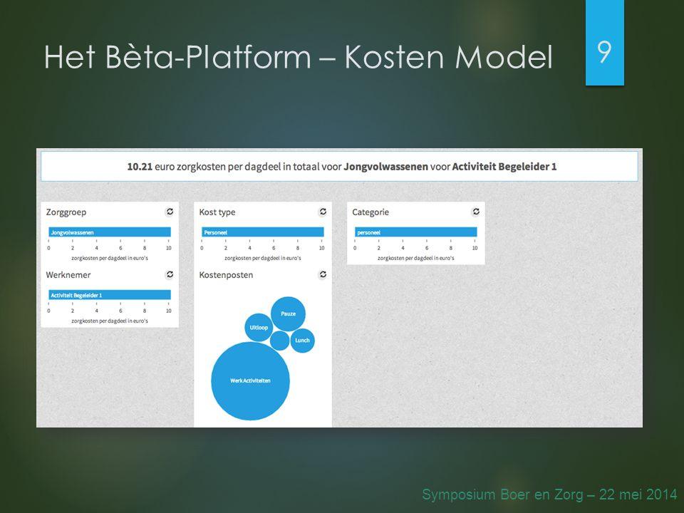 Het Bèta-Platform – Kosten Model 9 Symposium Boer en Zorg – 22 mei 2014