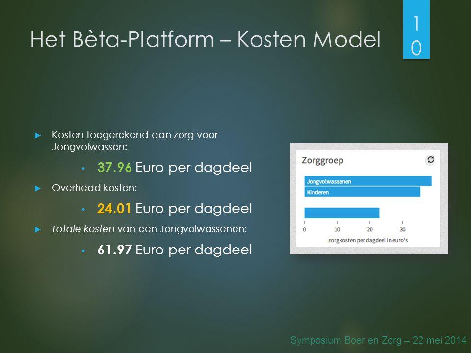 Het Bèta-Platform – Kosten Model 1010  Kosten toegerekend aan zorg voor Jongvolwassen: 37.96 Euro per dagdeel  Overhead kosten: 24.01 Euro per dagdeel  Totale kosten van een Jongvolwassenen: 61.97 Euro per dagdeel Symposium Boer en Zorg – 22 mei 2014