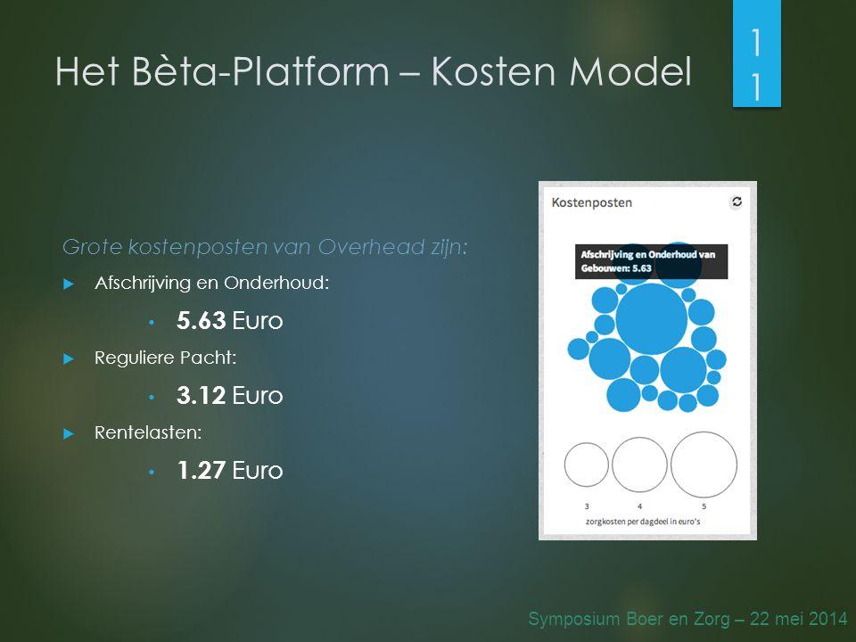 Het Bèta-Platform – Kosten Model 1 Grote kostenposten van Overhead zijn:  Afschrijving en Onderhoud: 5.63 Euro  Reguliere Pacht: 3.12 Euro  Rentelasten: 1.27 Euro Symposium Boer en Zorg – 22 mei 2014