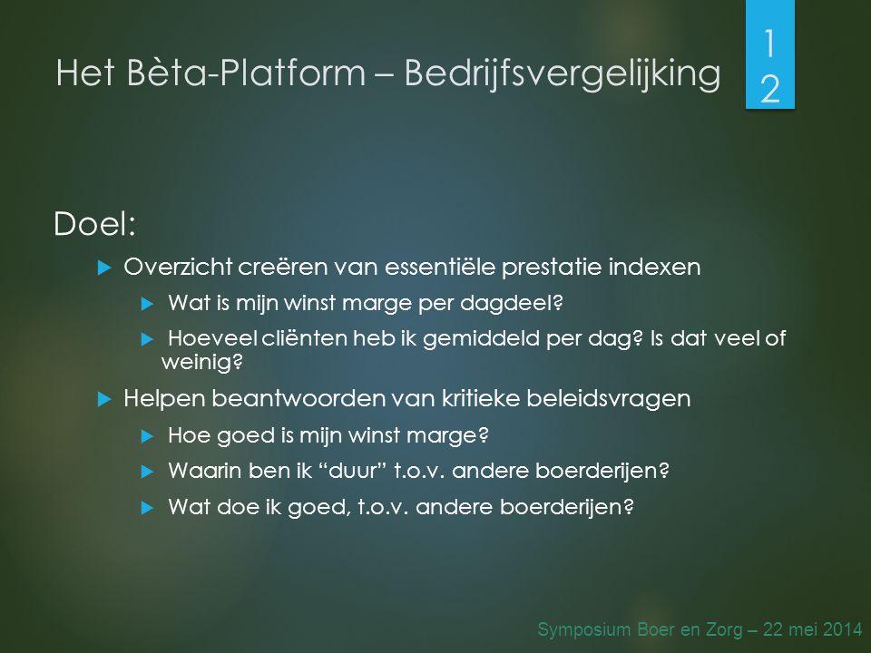 Het Bèta-Platform – Bedrijfsvergelijking 1212 Doel:  Overzicht creëren van essentiële prestatie indexen  Wat is mijn winst marge per dagdeel.