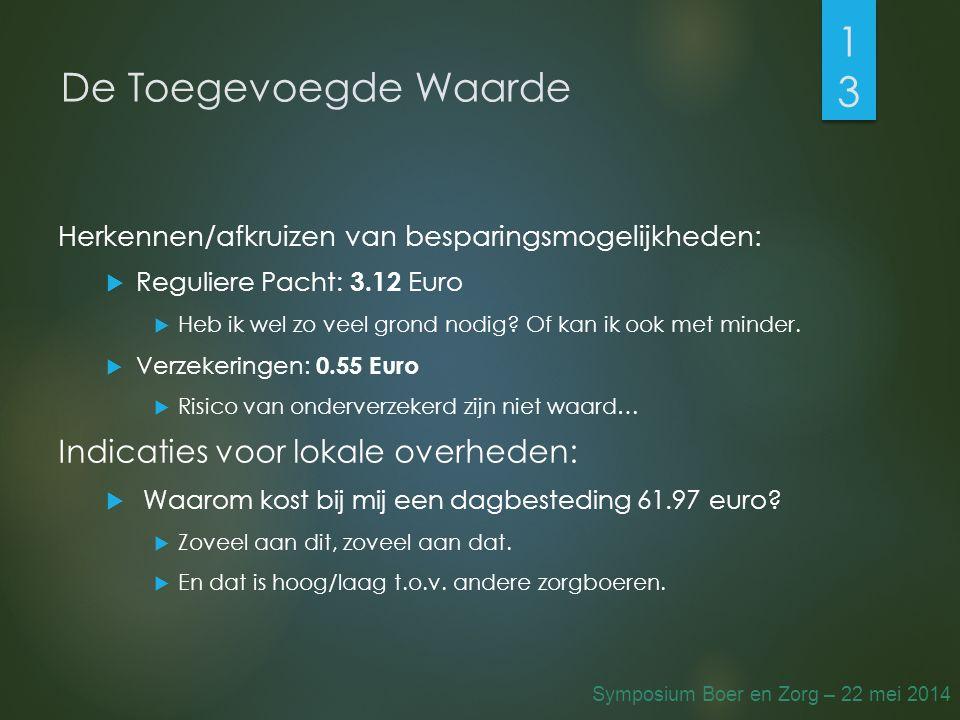 De Toegevoegde Waarde 1313 Herkennen/afkruizen van besparingsmogelijkheden:  Reguliere Pacht: 3.12 Euro  Heb ik wel zo veel grond nodig.