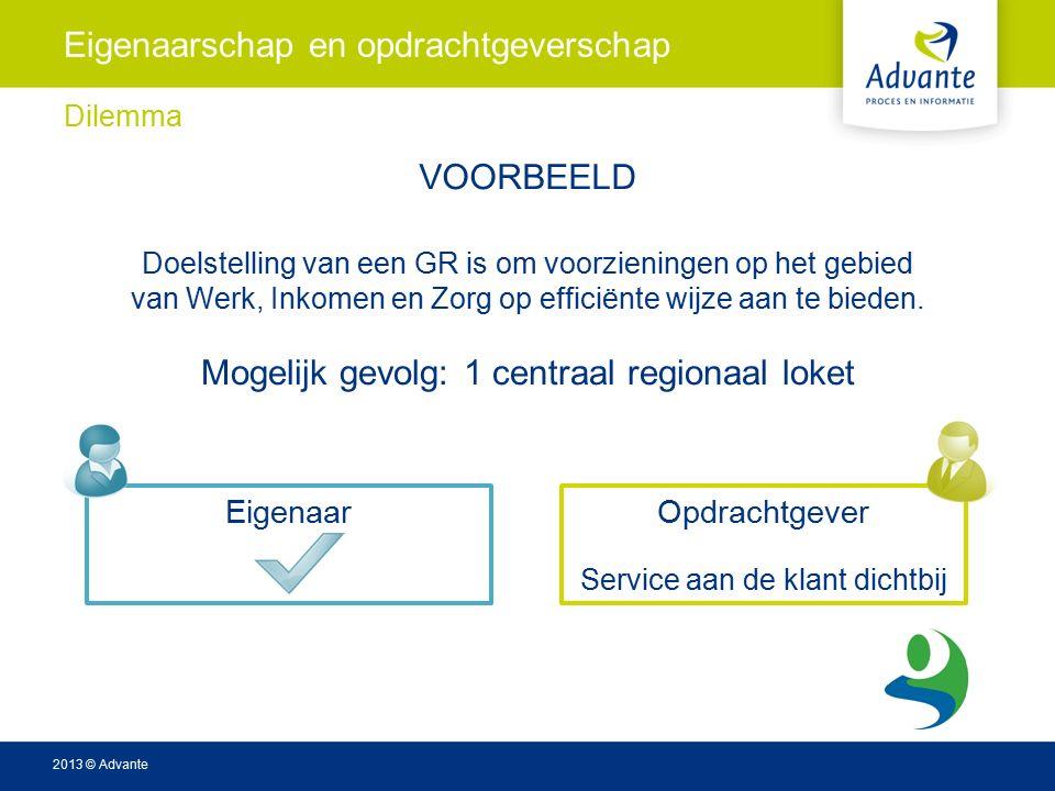 2013 © Advante Eigenaarschap en opdrachtgeverschap Dilemma Doelstelling van een GR is om voorzieningen op het gebied van Werk, Inkomen en Zorg op efficiënte wijze aan te bieden.