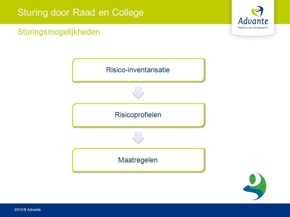 2013 © Advante Sturing door Raad en College Sturingsmogelijkheden Risico-inventarisatie Risicoprofielen Maatregelen