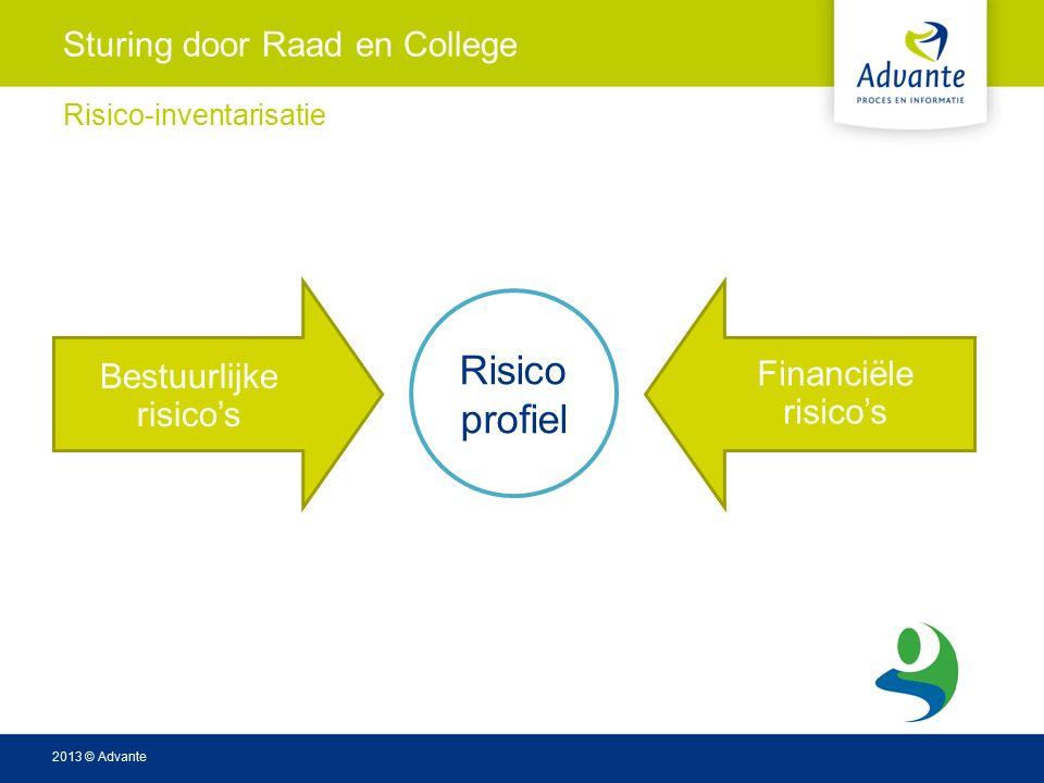 2013 © Advante Sturing door Raad en College Risico-inventarisatie Risico profiel Bestuurlijke risico's Financiële risico's
