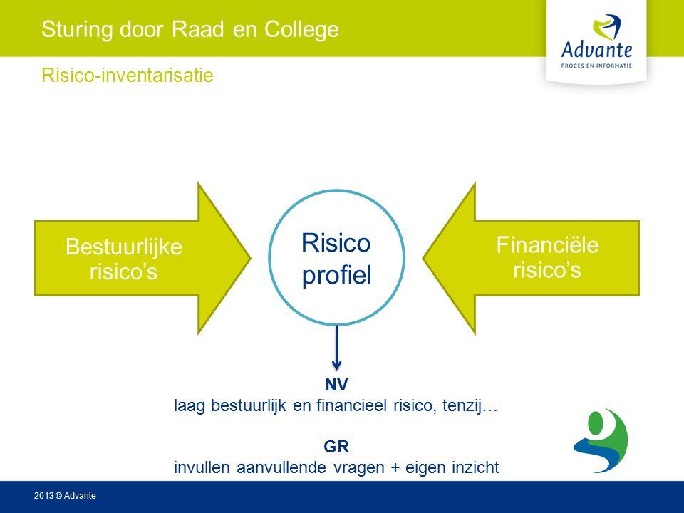 2013 © Advante Sturing door Raad en College Risico-inventarisatie Risico profiel Bestuurlijke risico's Financiële risico's NV laag bestuurlijk en financieel risico, tenzij… GR invullen aanvullende vragen + eigen inzicht