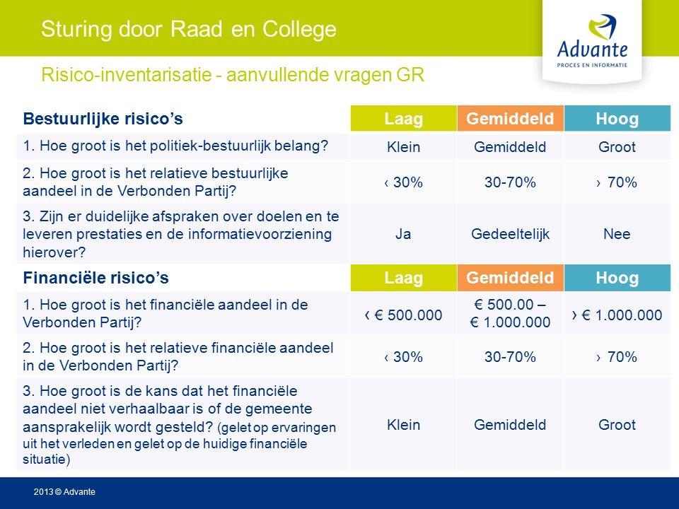 2013 © Advante Sturing door Raad en College Risico-inventarisatie - aanvullende vragen GR Bestuurlijke risico'sLaagGemiddeldHoog 1.