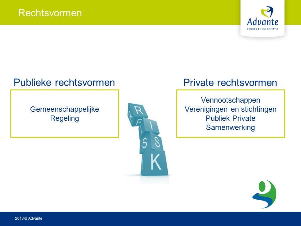 2013 © Advante Rechtsvormen Gemeenschappelijke Regeling Vennootschappen Verenigingen en stichtingen Publiek Private Samenwerking Publieke rechtsvormen Private rechtsvormen