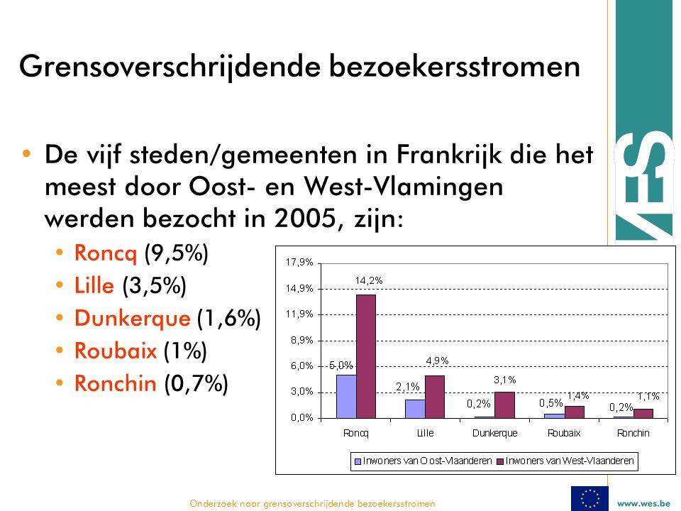  Onderzoek naar grensoverschrijdende bezoekersstromen Grensoverschrijdende bezoekersstromen De vijf steden/gemeenten in Frankrijk die het meest door Oost- en West-Vlamingen werden bezocht in 2005, zijn: Roncq (9,5%) Lille (3,5%) Dunkerque (1,6%) Roubaix (1%) Ronchin (0,7%)