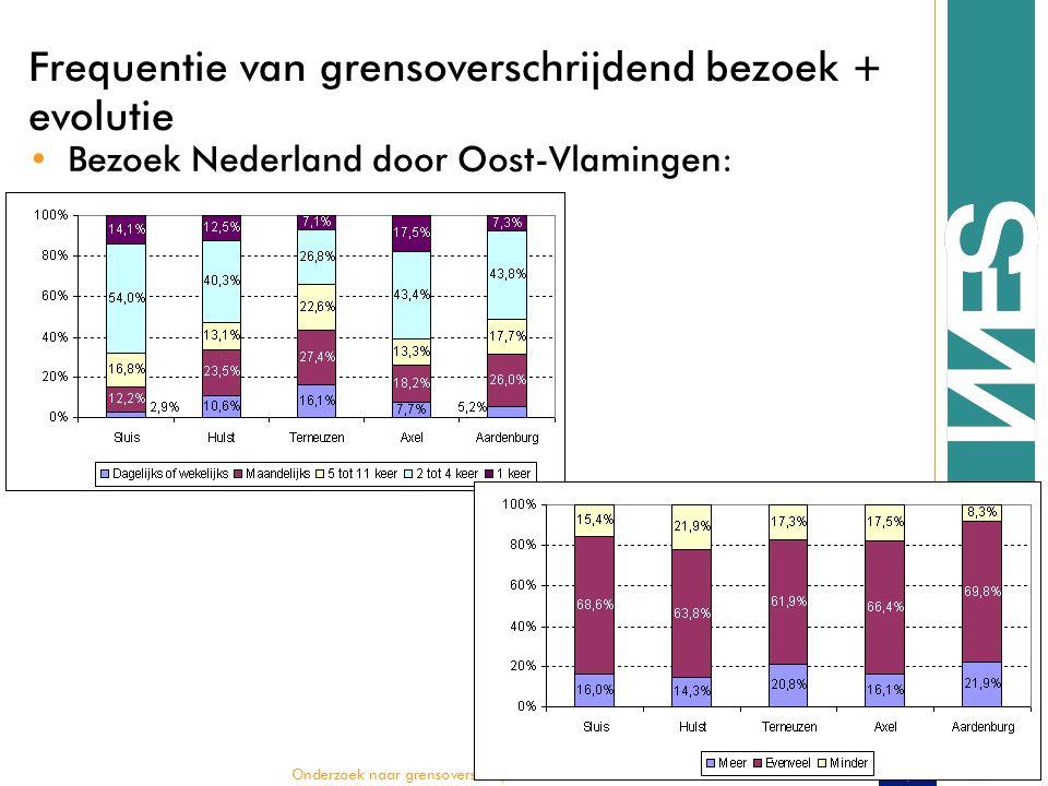  Onderzoek naar grensoverschrijdende bezoekersstromen Frequentie van grensoverschrijdend bezoek + evolutie Bezoek Nederland door Oost-Vlamingen: