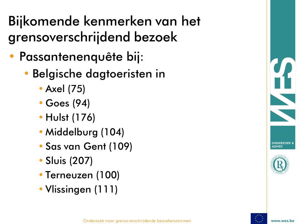  Onderzoek naar grensoverschrijdende bezoekersstromen Bijkomende kenmerken van het grensoverschrijdend bezoek Passantenenquête bij: Belgische dagtoeristen in Axel (75) Goes (94) Hulst (176) Middelburg (104) Sas van Gent (109) Sluis (207) Terneuzen (100) Vlissingen (111)