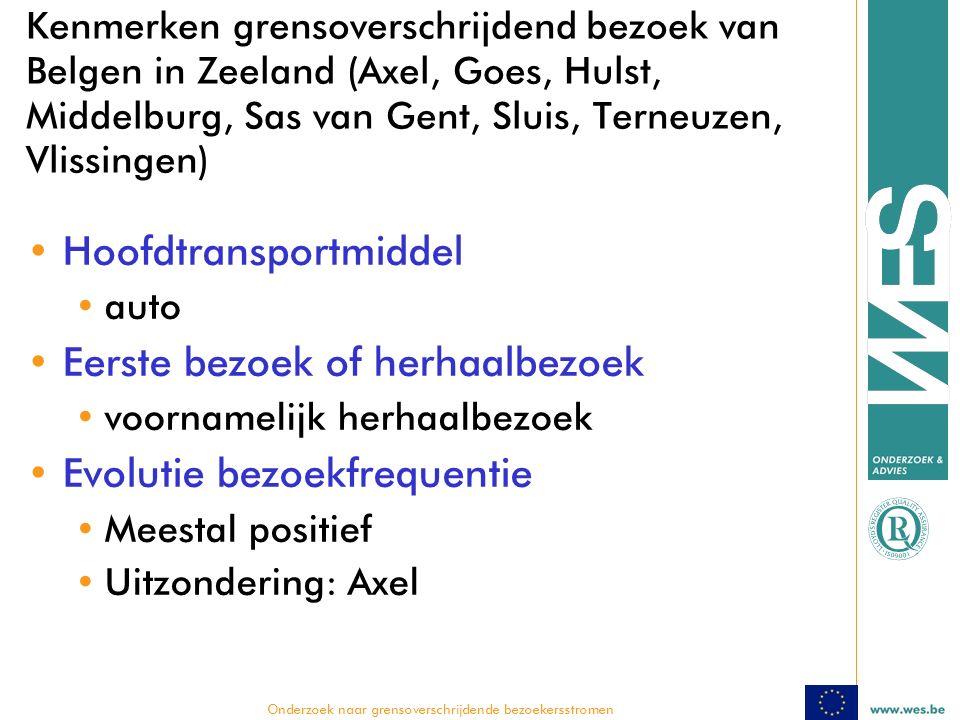  Onderzoek naar grensoverschrijdende bezoekersstromen Kenmerken grensoverschrijdend bezoek van Belgen in Zeeland (Axel, Goes, Hulst, Middelburg, Sas van Gent, Sluis, Terneuzen, Vlissingen) Hoofdtransportmiddel auto Eerste bezoek of herhaalbezoek voornamelijk herhaalbezoek Evolutie bezoekfrequentie Meestal positief Uitzondering: Axel