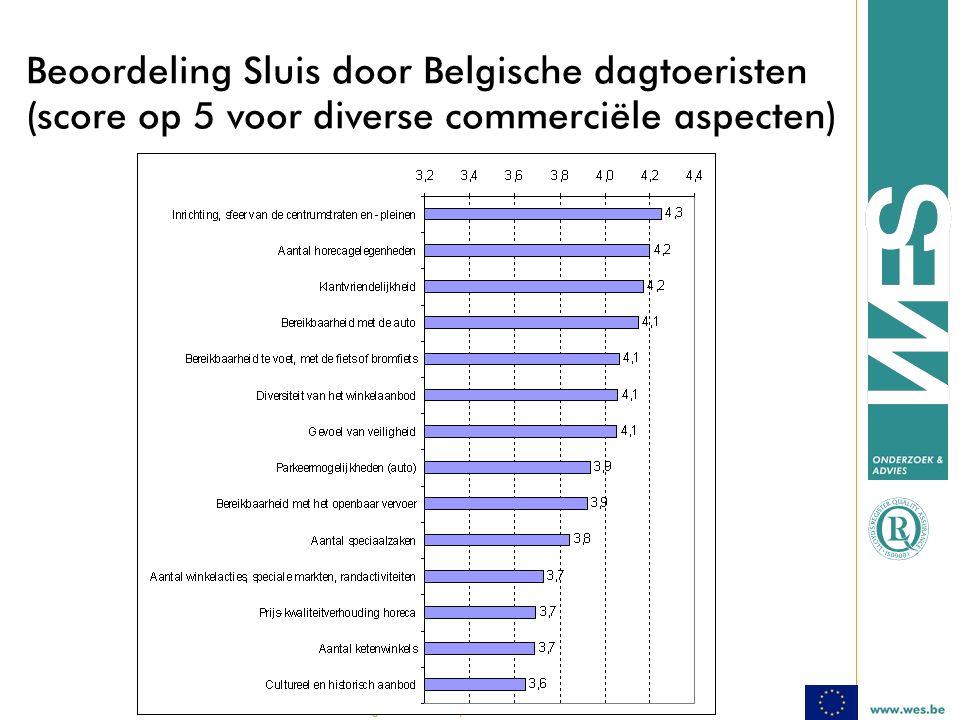  Onderzoek naar grensoverschrijdende bezoekersstromen Beoordeling Sluis door Belgische dagtoeristen (score op 5 voor diverse commerciële aspecten)