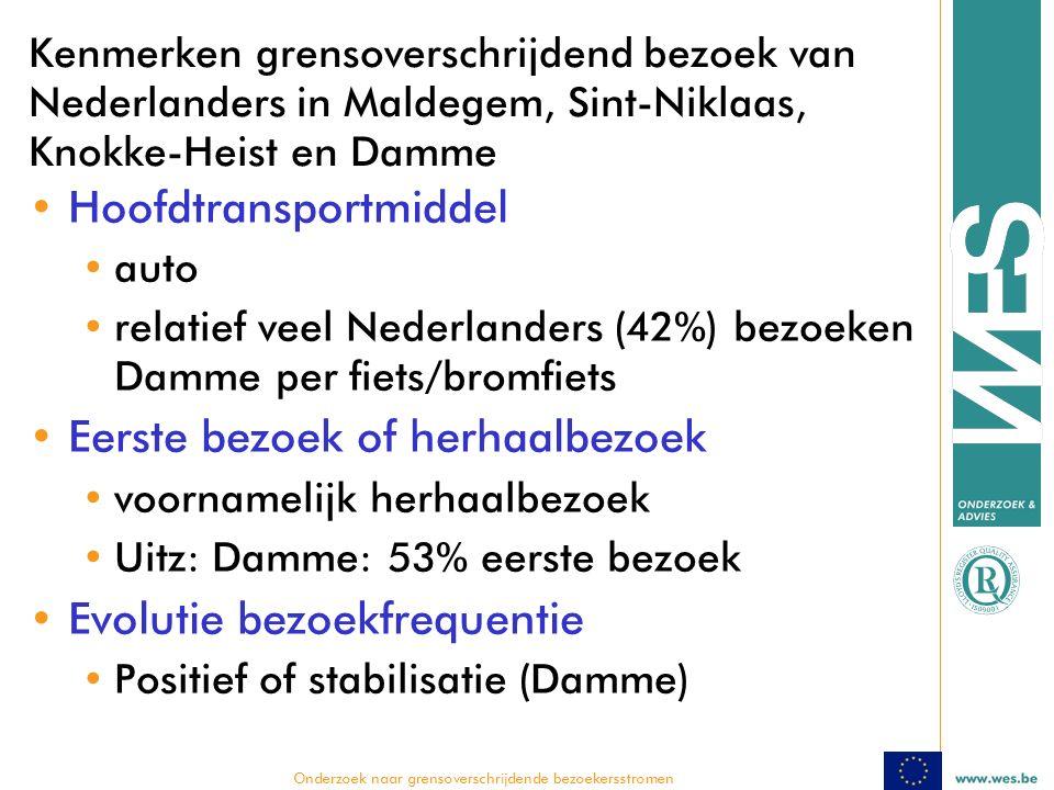  Onderzoek naar grensoverschrijdende bezoekersstromen Kenmerken grensoverschrijdend bezoek van Nederlanders in Maldegem, Sint-Niklaas, Knokke-Heist en Damme Hoofdtransportmiddel auto relatief veel Nederlanders (42%) bezoeken Damme per fiets/bromfiets Eerste bezoek of herhaalbezoek voornamelijk herhaalbezoek Uitz: Damme: 53% eerste bezoek Evolutie bezoekfrequentie Positief of stabilisatie (Damme)