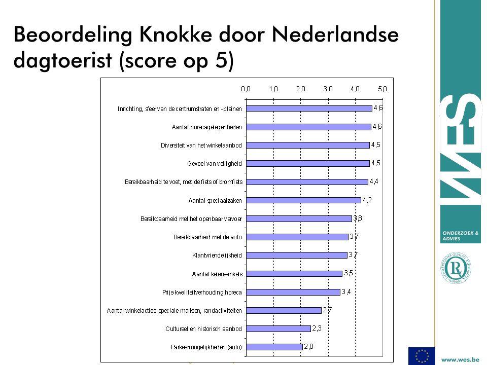  Onderzoek naar grensoverschrijdende bezoekersstromen Beoordeling Knokke door Nederlandse dagtoerist (score op 5)