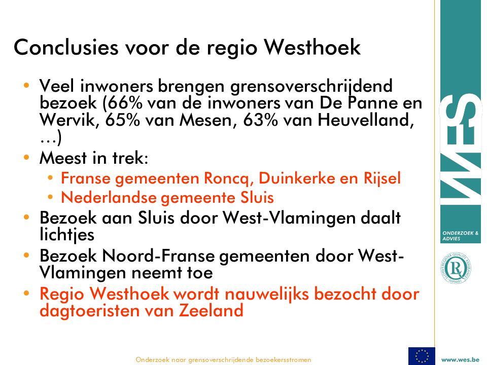  Onderzoek naar grensoverschrijdende bezoekersstromen Conclusies voor de regio Westhoek Veel inwoners brengen grensoverschrijdend bezoek (66% van de inwoners van De Panne en Wervik, 65% van Mesen, 63% van Heuvelland, …) Meest in trek: Franse gemeenten Roncq, Duinkerke en Rijsel Nederlandse gemeente Sluis Bezoek aan Sluis door West-Vlamingen daalt lichtjes Bezoek Noord-Franse gemeenten door West- Vlamingen neemt toe Regio Westhoek wordt nauwelijks bezocht door dagtoeristen van Zeeland