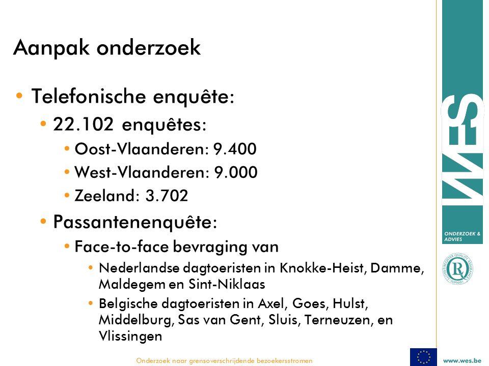  Onderzoek naar grensoverschrijdende bezoekersstromen Aanpak onderzoek Telefonische enquête: 22.102 enquêtes: Oost-Vlaanderen: 9.400 West-Vlaanderen: 9.000 Zeeland: 3.702 Passantenenquête: Face-to-face bevraging van Nederlandse dagtoeristen in Knokke-Heist, Damme, Maldegem en Sint-Niklaas Belgische dagtoeristen in Axel, Goes, Hulst, Middelburg, Sas van Gent, Sluis, Terneuzen, en Vlissingen
