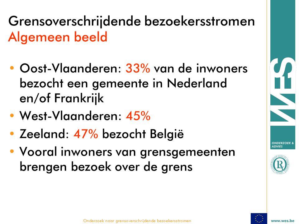  Onderzoek naar grensoverschrijdende bezoekersstromen Grensoverschrijdende bezoekersstromen Algemeen beeld Oost-Vlaanderen: 33% van de inwoners bezocht een gemeente in Nederland en/of Frankrijk West-Vlaanderen: 45% Zeeland: 47% bezocht België Vooral inwoners van grensgemeenten brengen bezoek over de grens