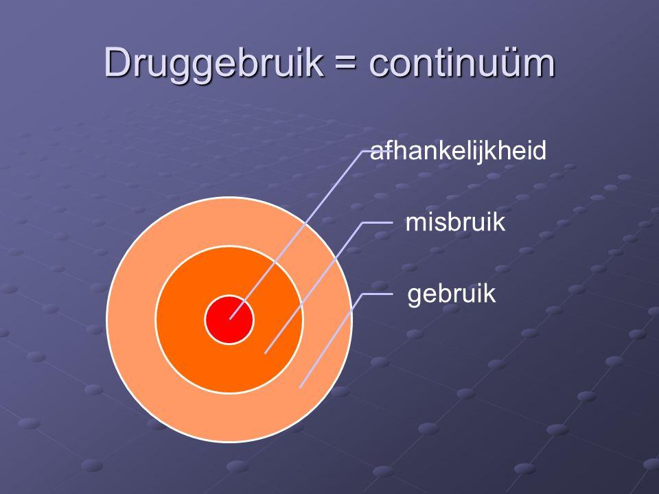 Druggebruik = continuüm afhankelijkheid misbruik gebruik