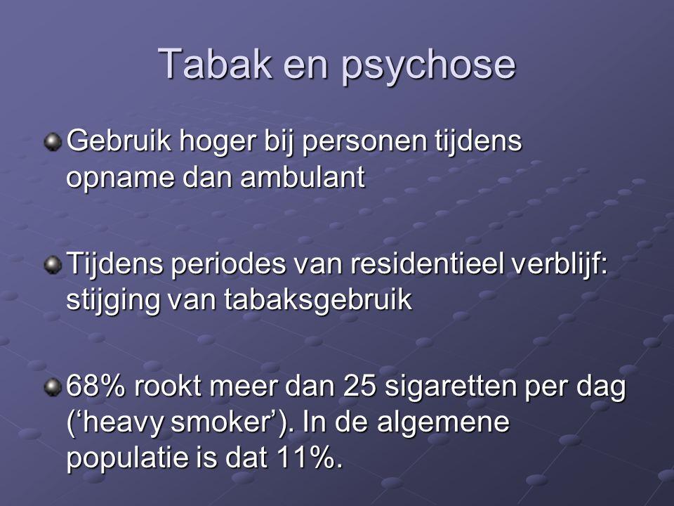 Tabak en psychose Gebruik hoger bij personen tijdens opname dan ambulant Tijdens periodes van residentieel verblijf: stijging van tabaksgebruik 68% rookt meer dan 25 sigaretten per dag ('heavy smoker').