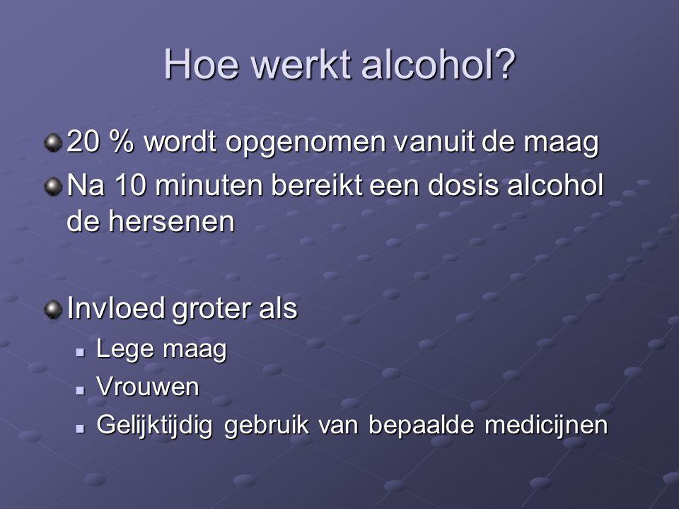 Hoe werkt alcohol.