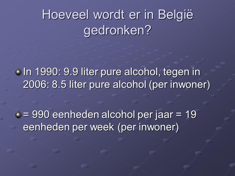Hoeveel wordt er in België gedronken.
