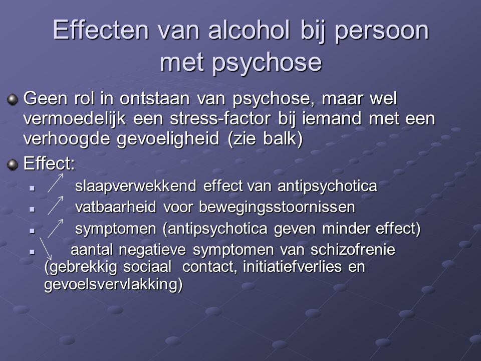Effecten van alcohol bij persoon met psychose Geen rol in ontstaan van psychose, maar wel vermoedelijk een stress-factor bij iemand met een verhoogde gevoeligheid (zie balk) Effect: slaapverwekkend effect van antipsychotica slaapverwekkend effect van antipsychotica vatbaarheid voor bewegingsstoornissen vatbaarheid voor bewegingsstoornissen symptomen (antipsychotica geven minder effect) symptomen (antipsychotica geven minder effect) aantal negatieve symptomen van schizofrenie (gebrekkig sociaal contact, initiatiefverlies en gevoelsvervlakking) aantal negatieve symptomen van schizofrenie (gebrekkig sociaal contact, initiatiefverlies en gevoelsvervlakking)