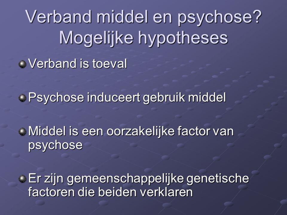 Verband middel en psychose.