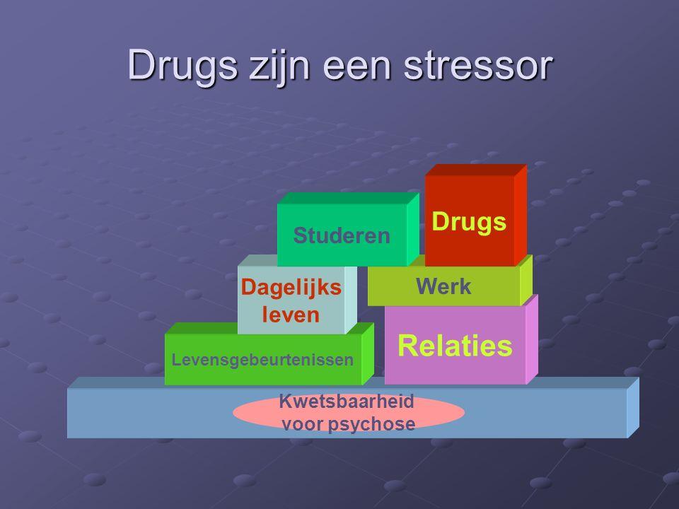 Levensgebeurtenissen Relaties Dagelijks leven Werk Studeren Drugs Kwetsbaarheid voor psychose Drugs zijn een stressor