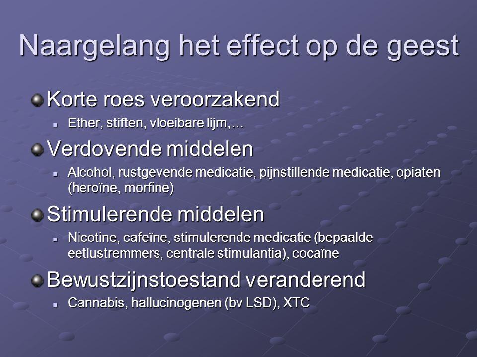 Naargelang het effect op de geest Korte roes veroorzakend Ether, stiften, vloeibare lijm,… Ether, stiften, vloeibare lijm,… Verdovende middelen Alcohol, rustgevende medicatie, pijnstillende medicatie, opiaten (heroïne, morfine) Alcohol, rustgevende medicatie, pijnstillende medicatie, opiaten (heroïne, morfine) Stimulerende middelen Nicotine, cafeïne, stimulerende medicatie (bepaalde eetlustremmers, centrale stimulantia), cocaïne Nicotine, cafeïne, stimulerende medicatie (bepaalde eetlustremmers, centrale stimulantia), cocaïne Bewustzijnstoestand veranderend Cannabis, hallucinogenen (bv LSD), XTC Cannabis, hallucinogenen (bv LSD), XTC