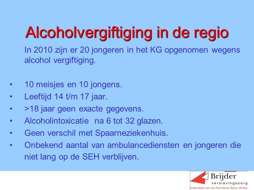 Alcoholvergiftiging in de regio In 2010 zijn er 20 jongeren in het KG opgenomen wegens alcohol vergiftiging.