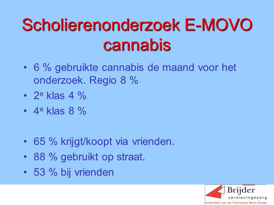 Scholierenonderzoek E-MOVO cannabis 6 % gebruikte cannabis de maand voor het onderzoek.