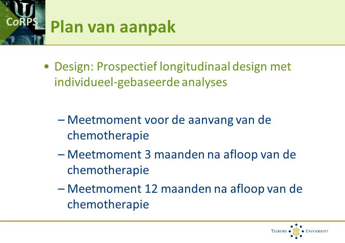 CoRPS Plan van aanpak Design: Prospectief longitudinaal design met individueel-gebaseerde analyses –Meetmoment voor de aanvang van de chemotherapie –Meetmoment 3 maanden na afloop van de chemotherapie –Meetmoment 12 maanden na afloop van de chemotherapie