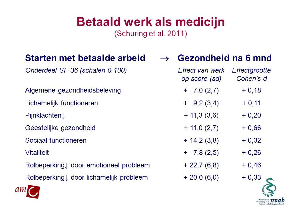 MAETIS ARBO. WERKEN IS GEZOND Betaald werk als medicijn (Schuring et al. 2011) Starten met betaalde arbeid  Gezondheid na 6 mnd Onderdeel SF-36 (scha