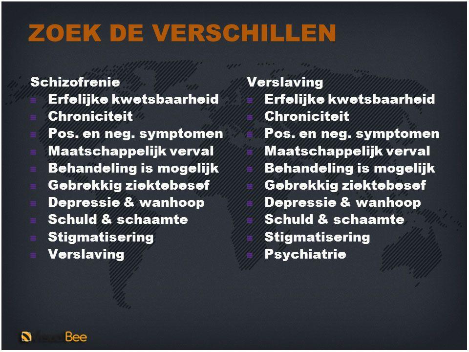 ZOEK DE VERSCHILLEN Schizofrenie Erfelijke kwetsbaarheid Chroniciteit Pos.