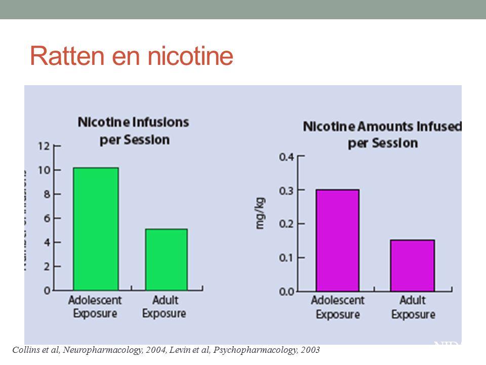 Ratten en nicotine Collins et al, Neuropharmacology, 2004, Levin et al, Psychopharmacology, 2003