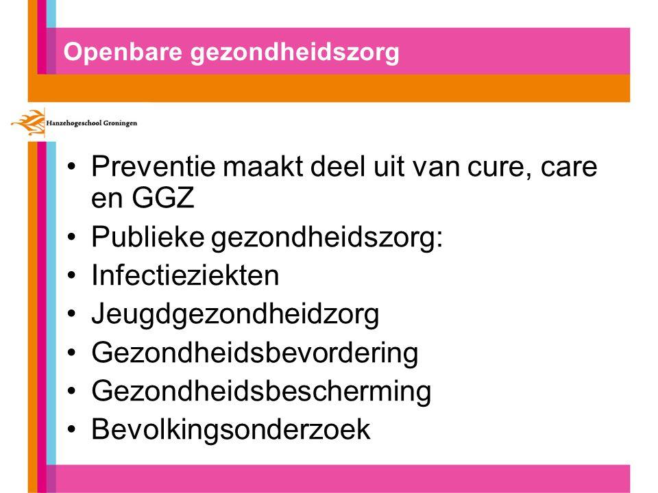 Openbare gezondheidszorg Preventie maakt deel uit van cure, care en GGZ Publieke gezondheidszorg: Infectieziekten Jeugdgezondheidzorg Gezondheidsbevordering Gezondheidsbescherming Bevolkingsonderzoek
