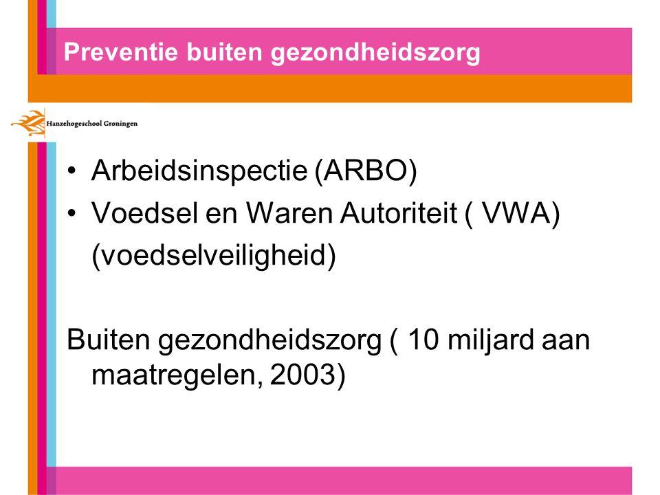 Preventie buiten gezondheidszorg Arbeidsinspectie (ARBO) Voedsel en Waren Autoriteit ( VWA) (voedselveiligheid) Buiten gezondheidszorg ( 10 miljard aan maatregelen, 2003)