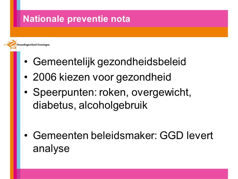 Nationale preventie nota Gemeentelijk gezondheidsbeleid 2006 kiezen voor gezondheid Speerpunten: roken, overgewicht, diabetus, alcoholgebruik Gemeenten beleidsmaker: GGD levert analyse